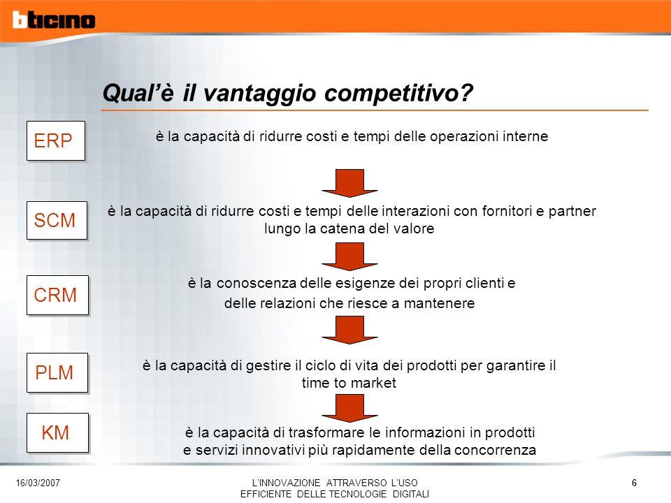 Qual'è il vantaggio competitivo