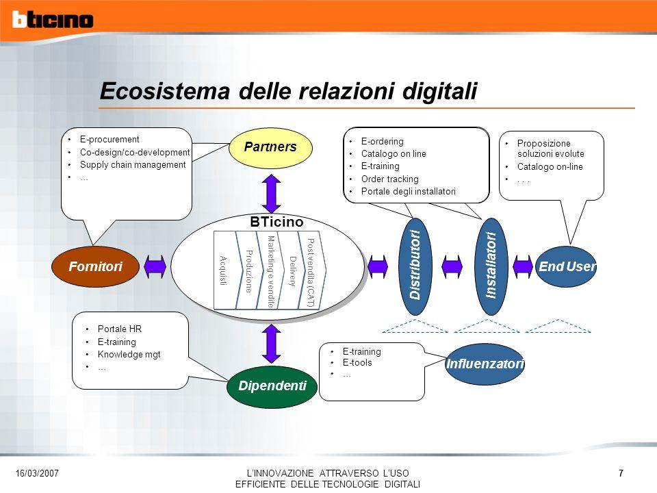 Ecosistema delle relazioni digitali