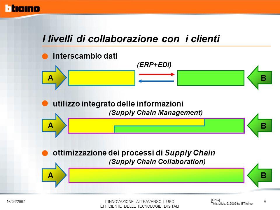 I livelli di collaborazione con i clienti