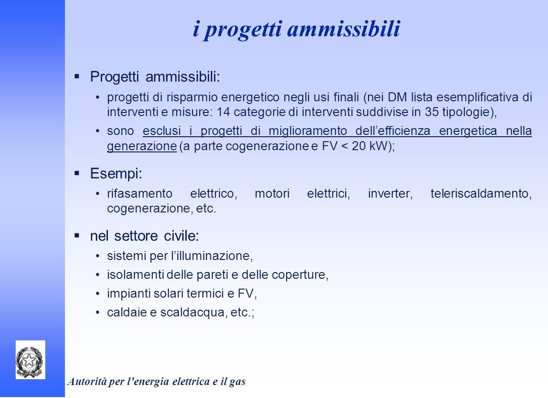 i progetti ammissibili