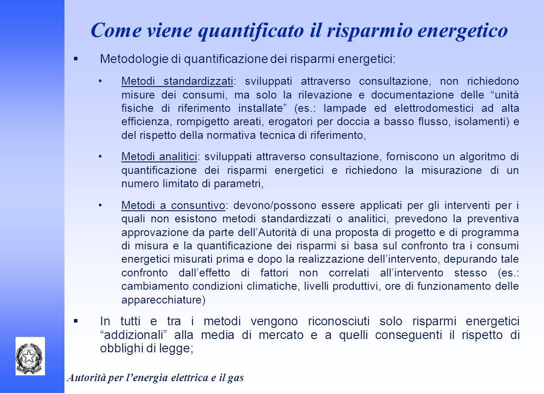 Come viene quantificato il risparmio energetico