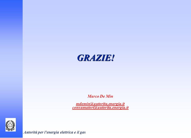 GRAZIE! Marco De Min mdemin@autorita.energia.it