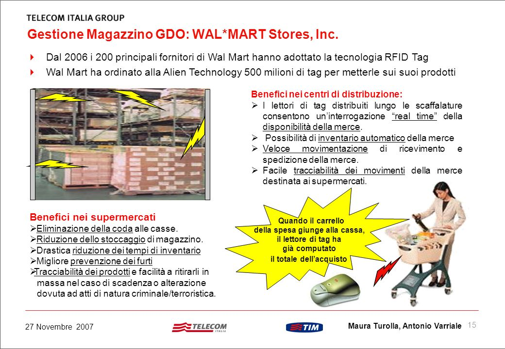 Gestione Magazzino GDO: WAL*MART Stores, Inc.