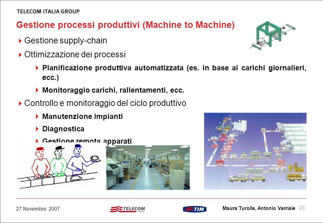Gestione processi produttivi (Machine to Machine)