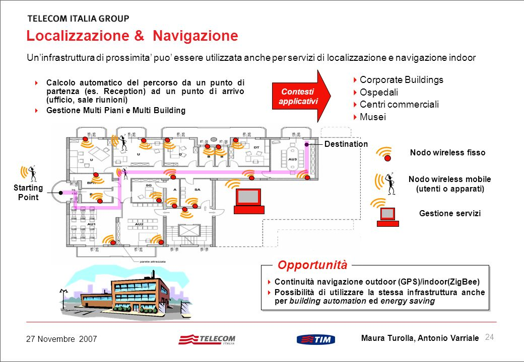 Localizzazione & Navigazione