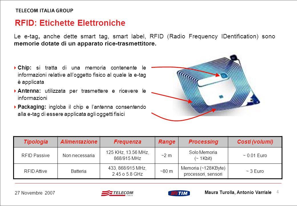RFID: Etichette Elettroniche