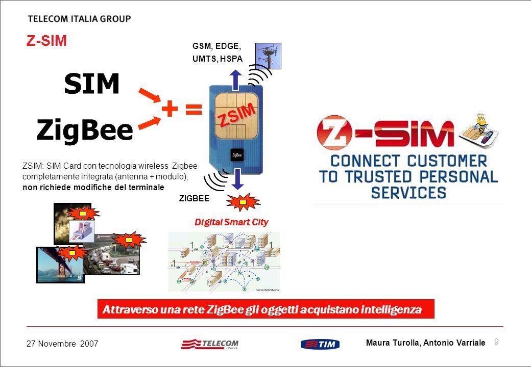 Z-SIM GSM, EDGE, UMTS, HSPA. SIM. ZSIM. ZigBee.