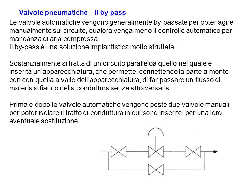 Valvole pneumatiche – Il by pass