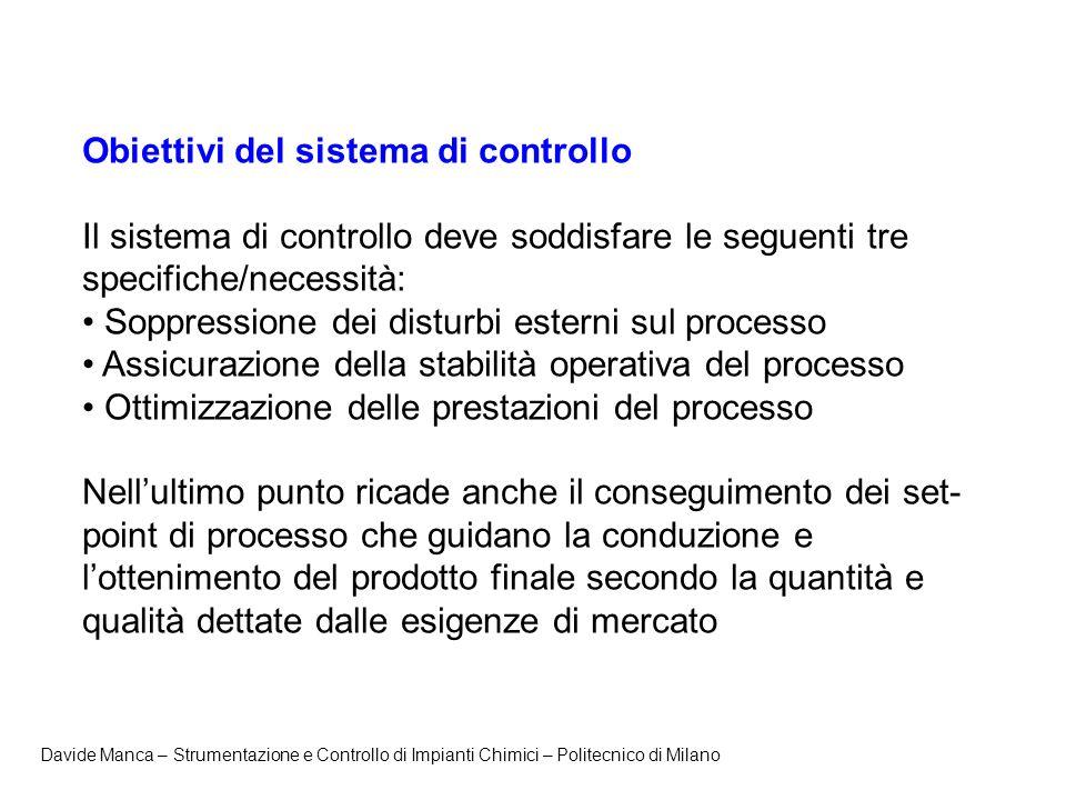 Obiettivi del sistema di controllo