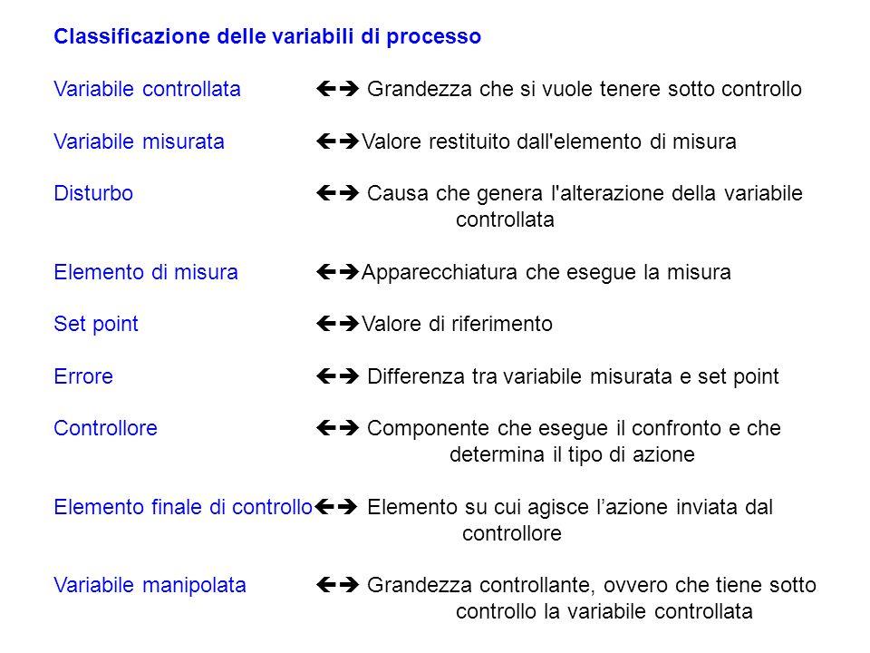 Classificazione delle variabili di processo