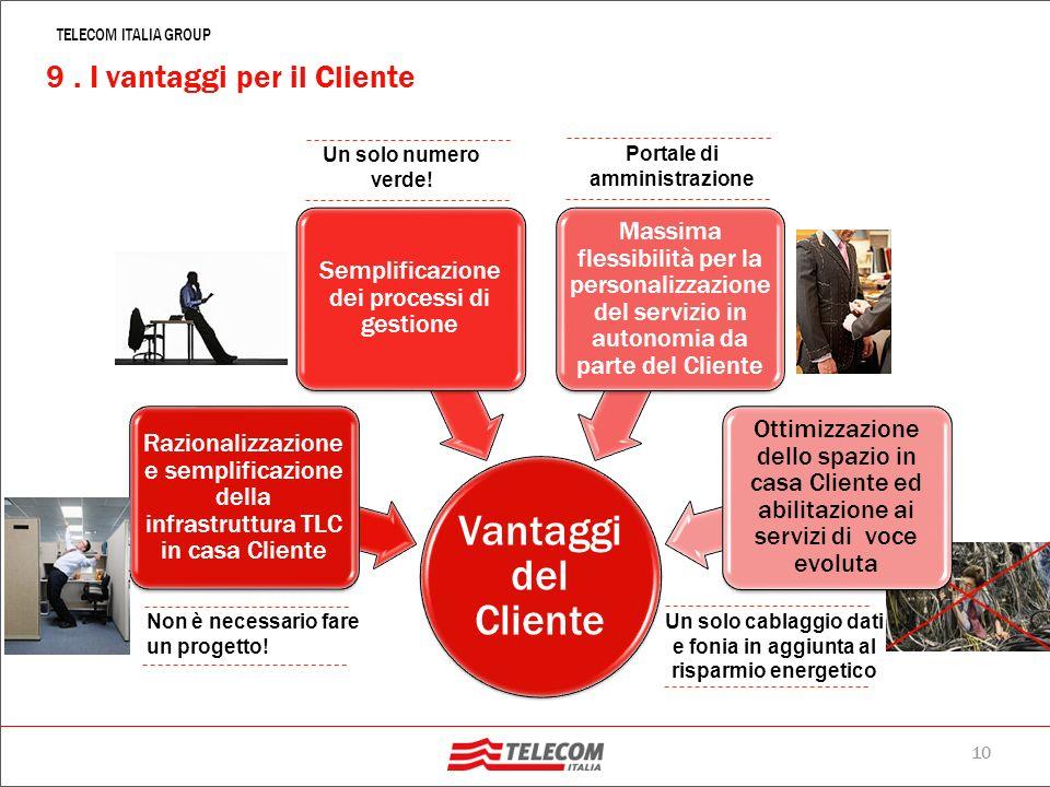 9 . I vantaggi per il Cliente