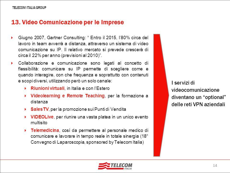 13. Video Comunicazione per le Imprese