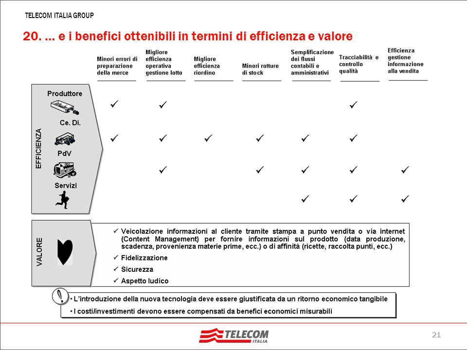 20. … e i benefici ottenibili in termini di efficienza e valore