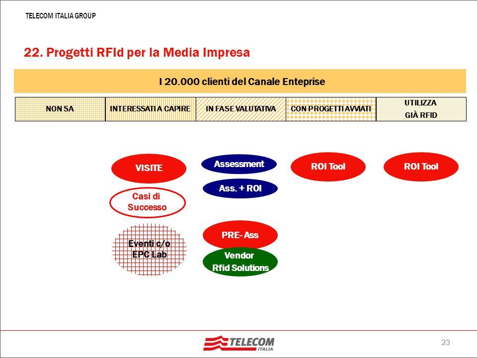 22. Progetti RFId per la Media Impresa
