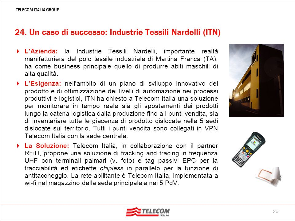 24. Un caso di successo: Industrie Tessili Nardelli (ITN)