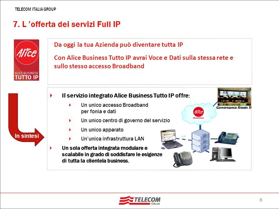 7. L 'offerta dei servizi Full IP
