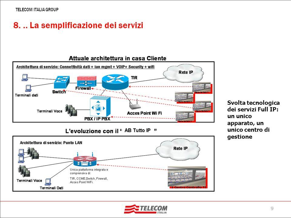 8. .. La semplificazione dei servizi