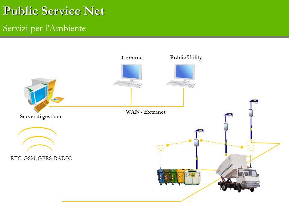Public Service Net Servizi per l'Ambiente