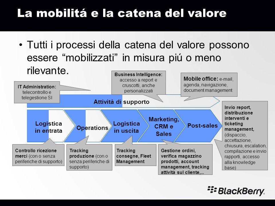 La mobilitá e la catena del valore