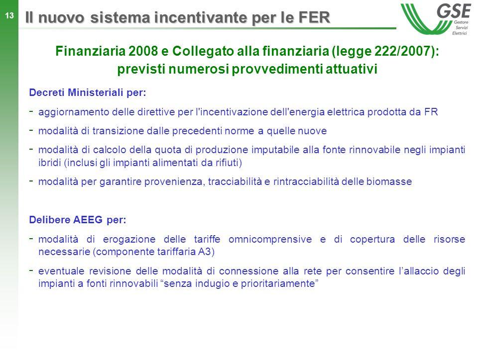 Il nuovo sistema incentivante per le FER
