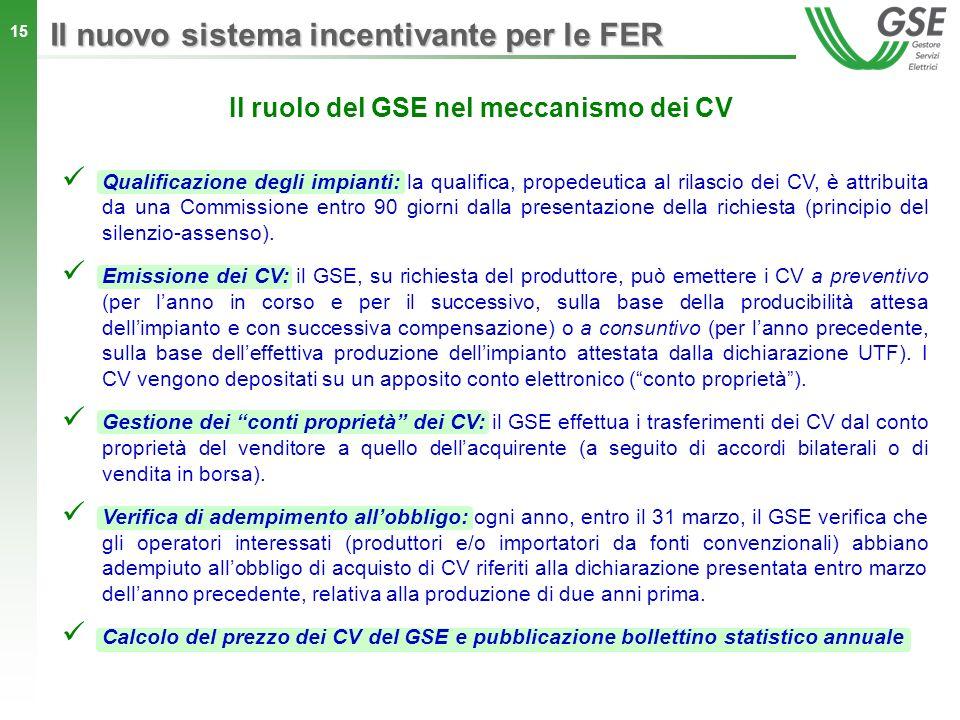 Il ruolo del GSE nel meccanismo dei CV