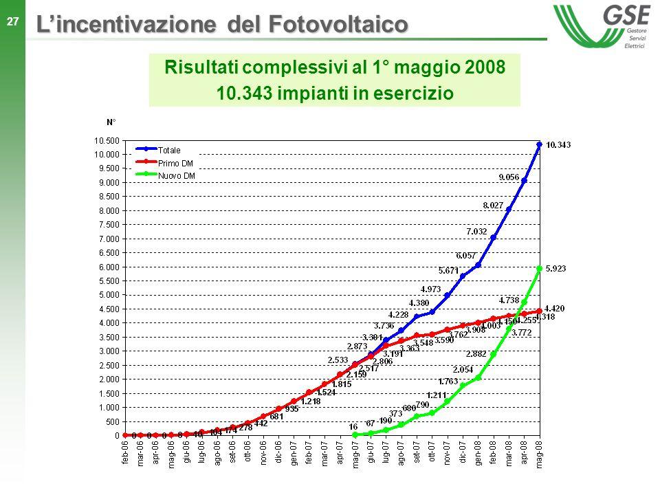 Risultati complessivi al 1° maggio 2008 10.343 impianti in esercizio