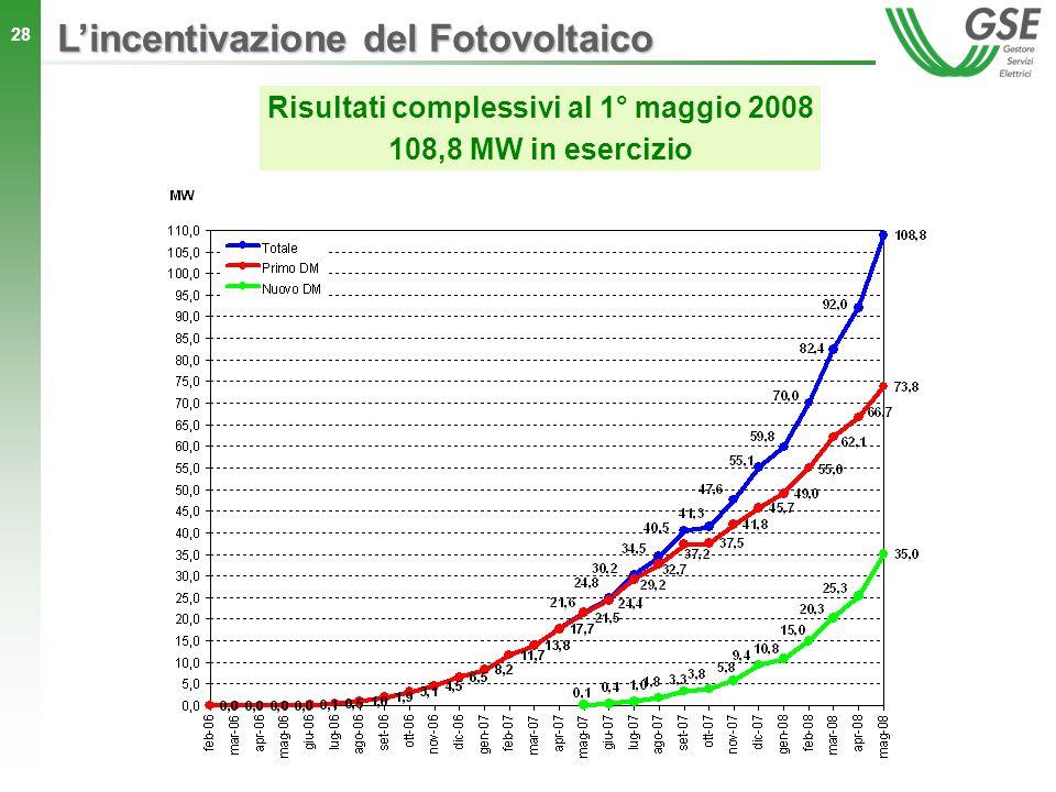 Risultati complessivi al 1° maggio 2008 108,8 MW in esercizio