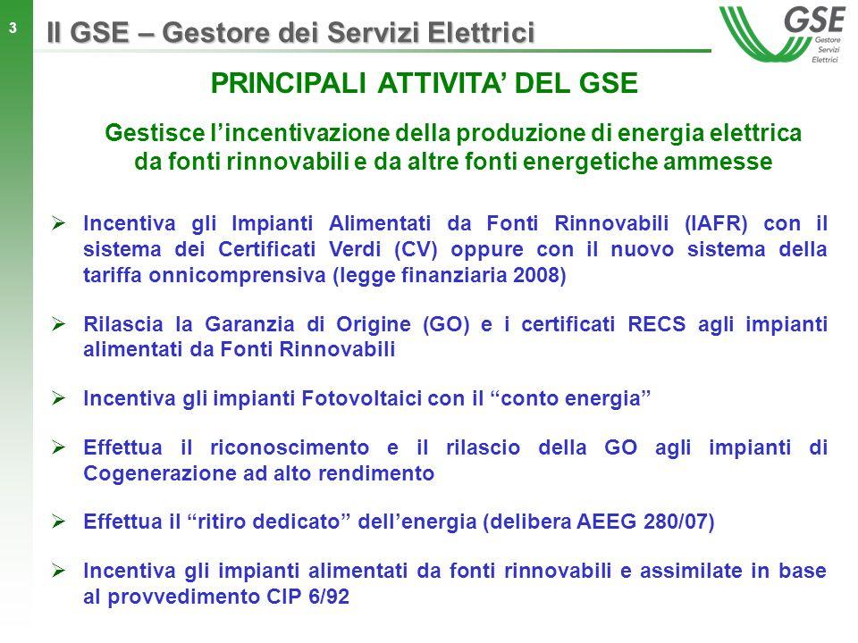 Il GSE – Gestore dei Servizi Elettrici