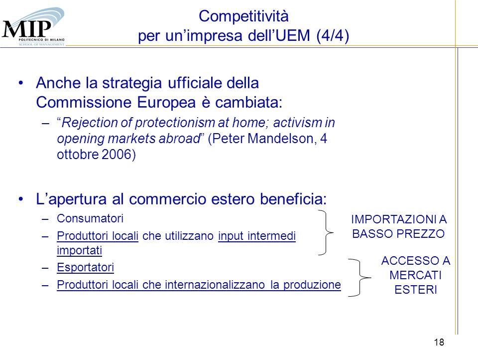 Competitività per un'impresa dell'UEM (4/4)