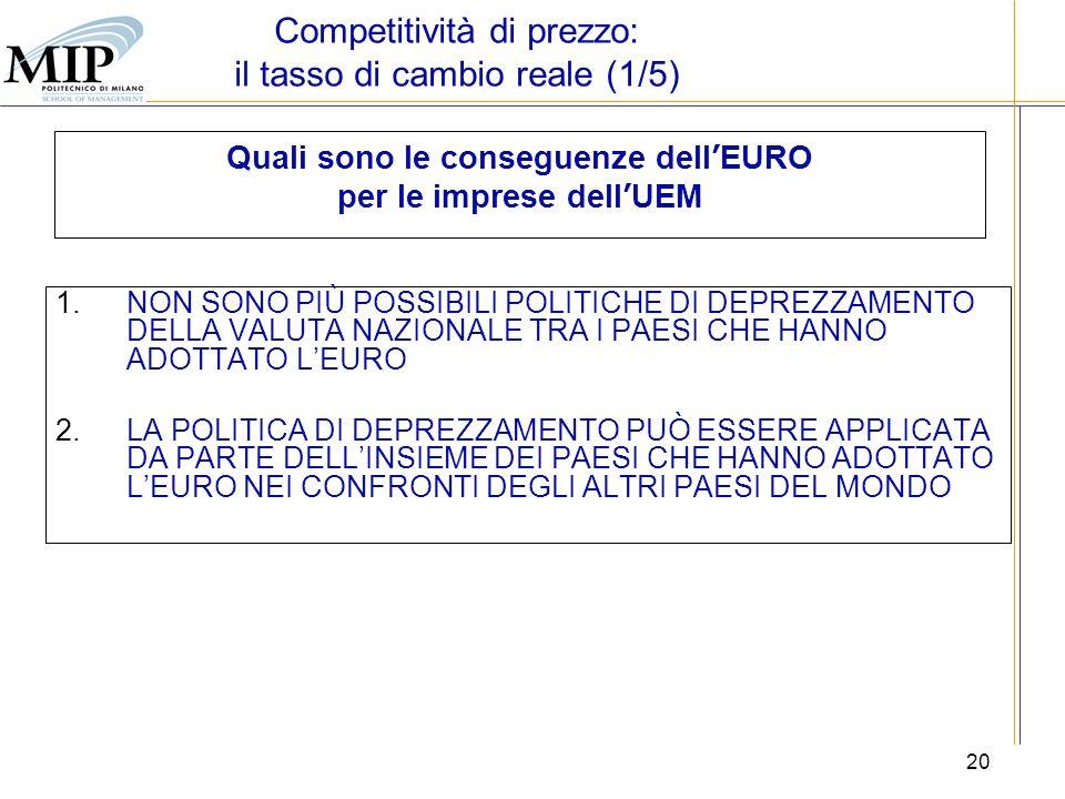 Quali sono le conseguenze dell'EURO per le imprese dell'UEM