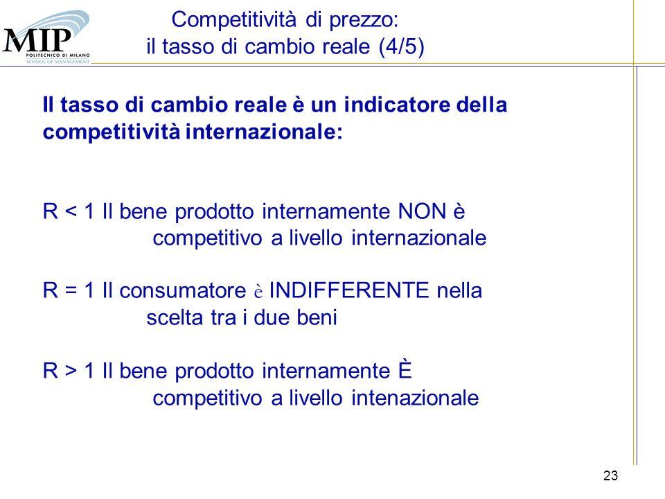 Competitività di prezzo: il tasso di cambio reale (4/5)
