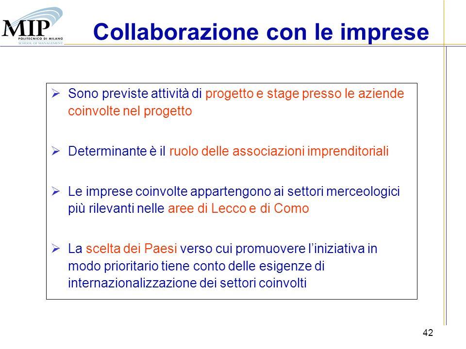Collaborazione con le imprese