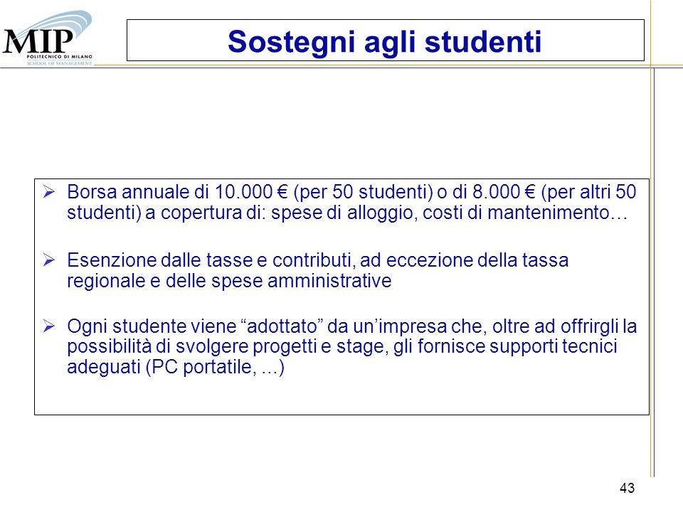 Sostegni agli studenti
