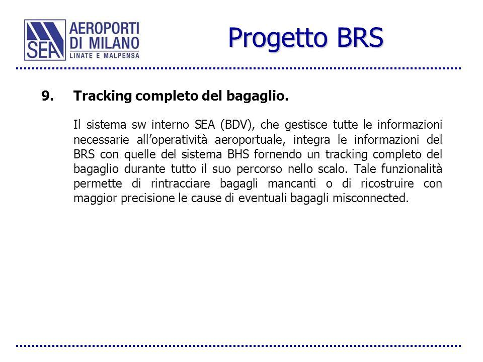 Progetto BRS Tracking completo del bagaglio.