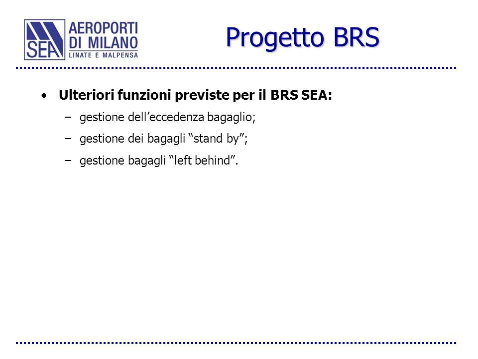 Progetto BRS Ulteriori funzioni previste per il BRS SEA: