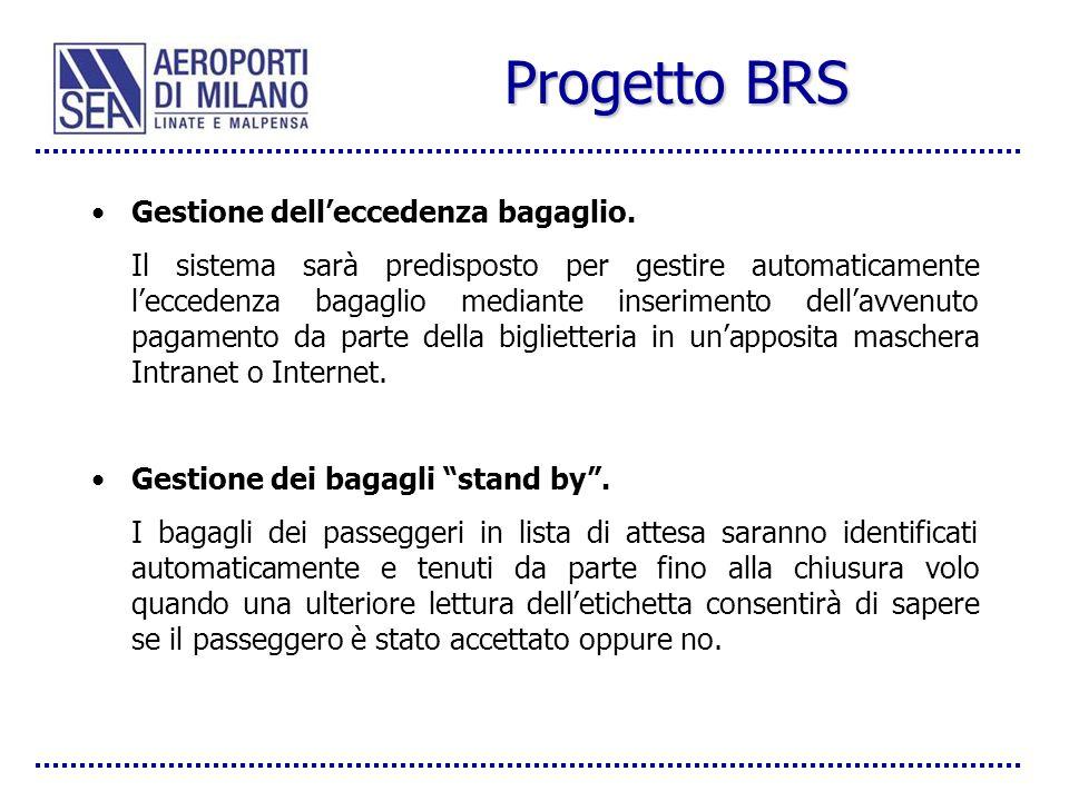 Progetto BRS Gestione dell'eccedenza bagaglio.