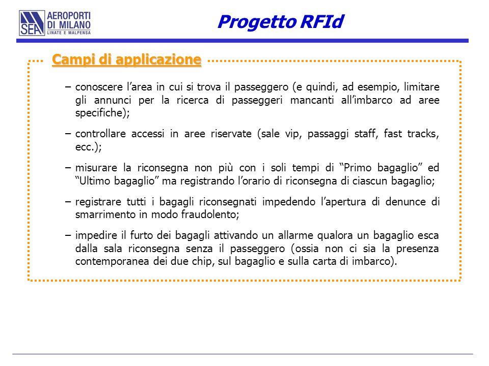 Progetto RFId Campi di applicazione