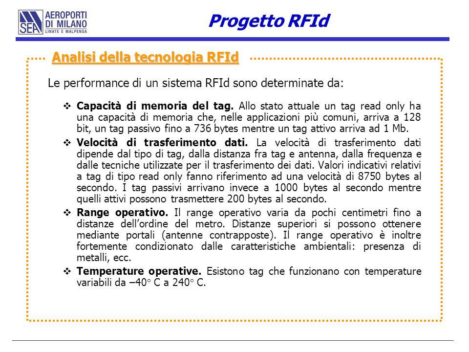 Progetto RFId Analisi della tecnologia RFId