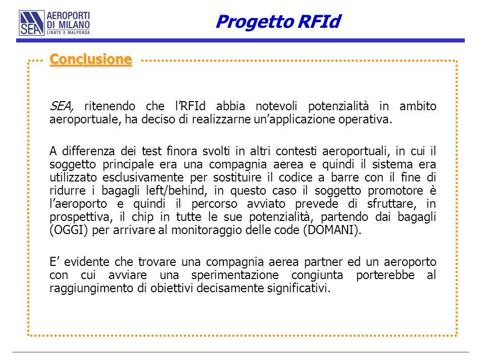 Progetto RFId Conclusione