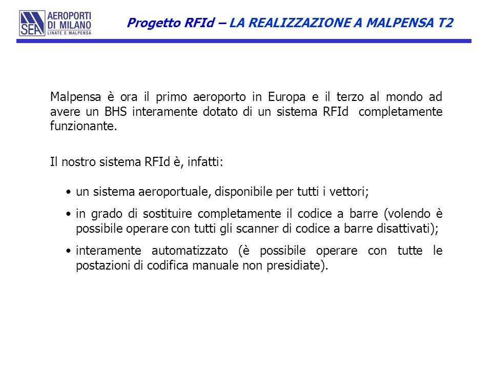 Progetto RFId – LA REALIZZAZIONE A MALPENSA T2