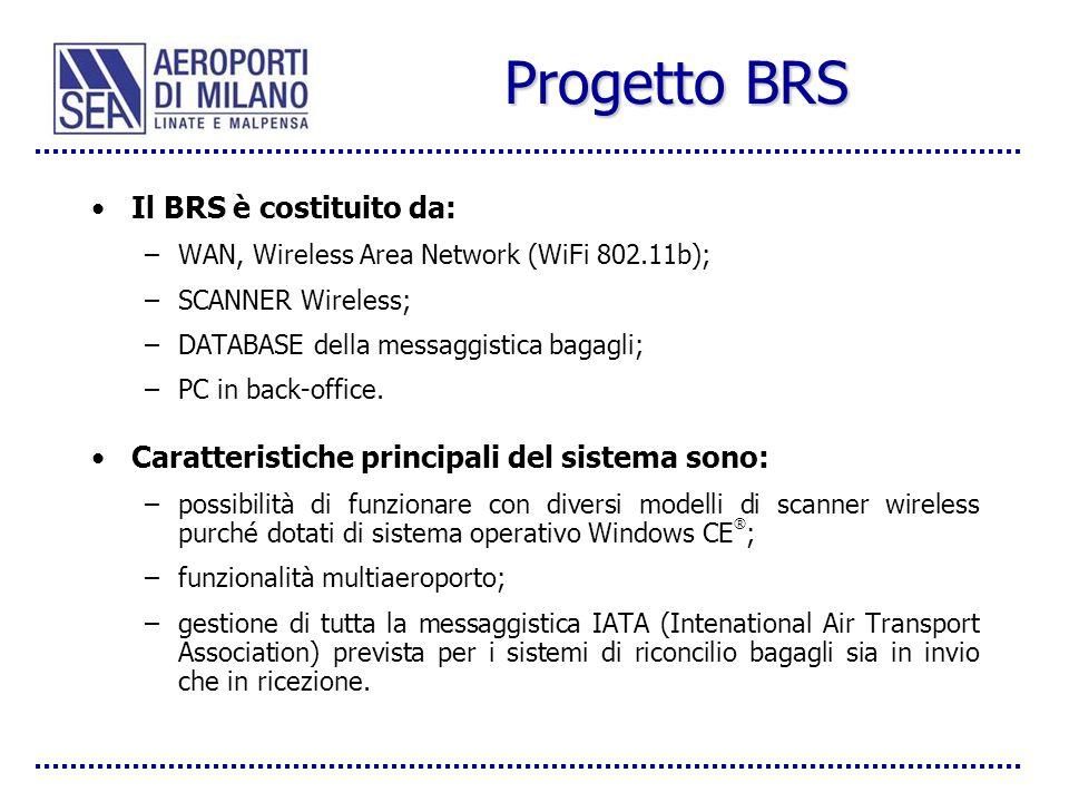Progetto BRS Il BRS è costituito da: