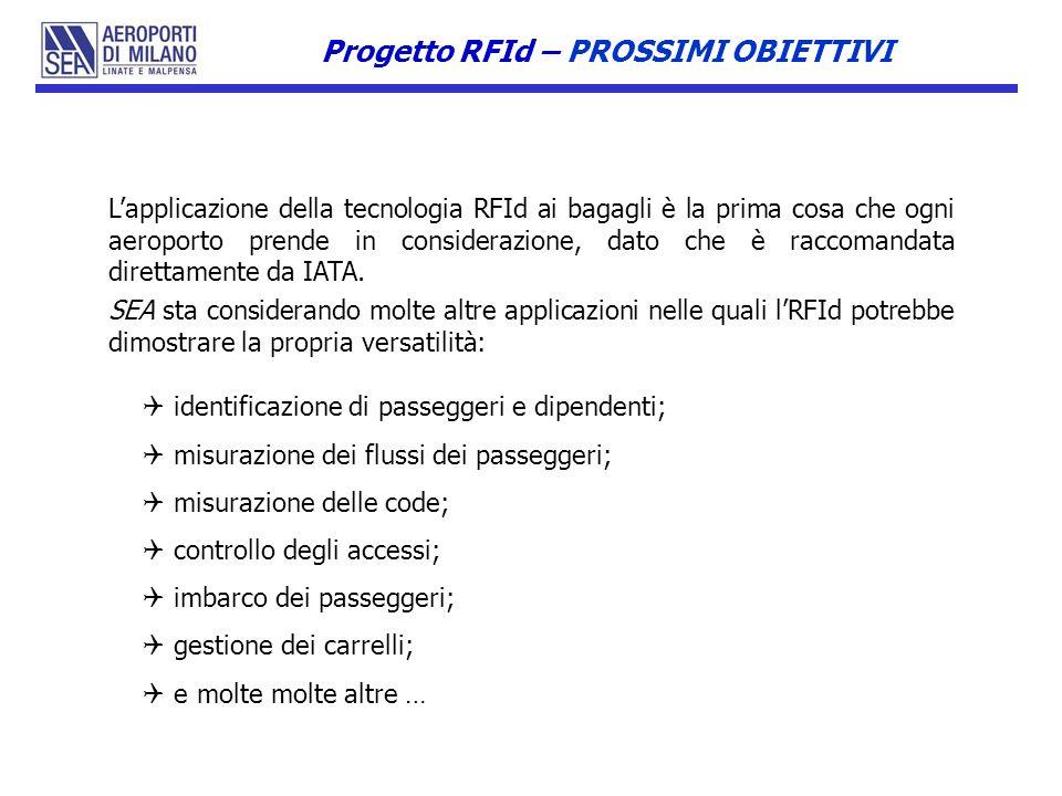 Progetto RFId – PROSSIMI OBIETTIVI