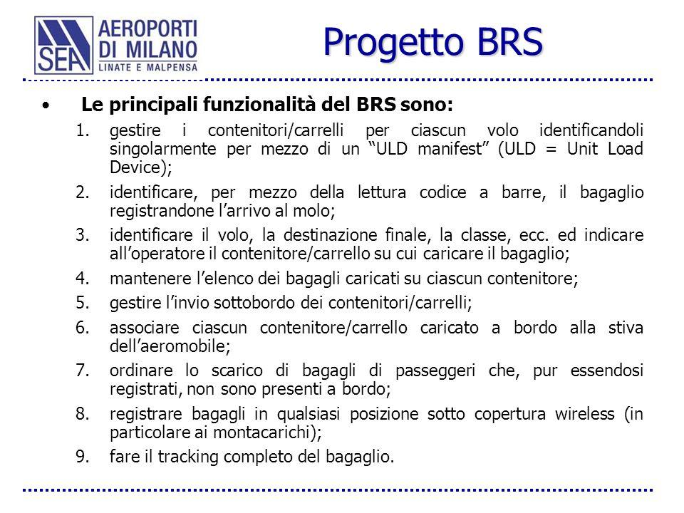 Progetto BRS Le principali funzionalità del BRS sono: