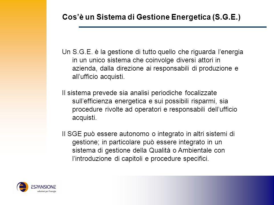 Cos'è un Sistema di Gestione Energetica (S.G.E.)