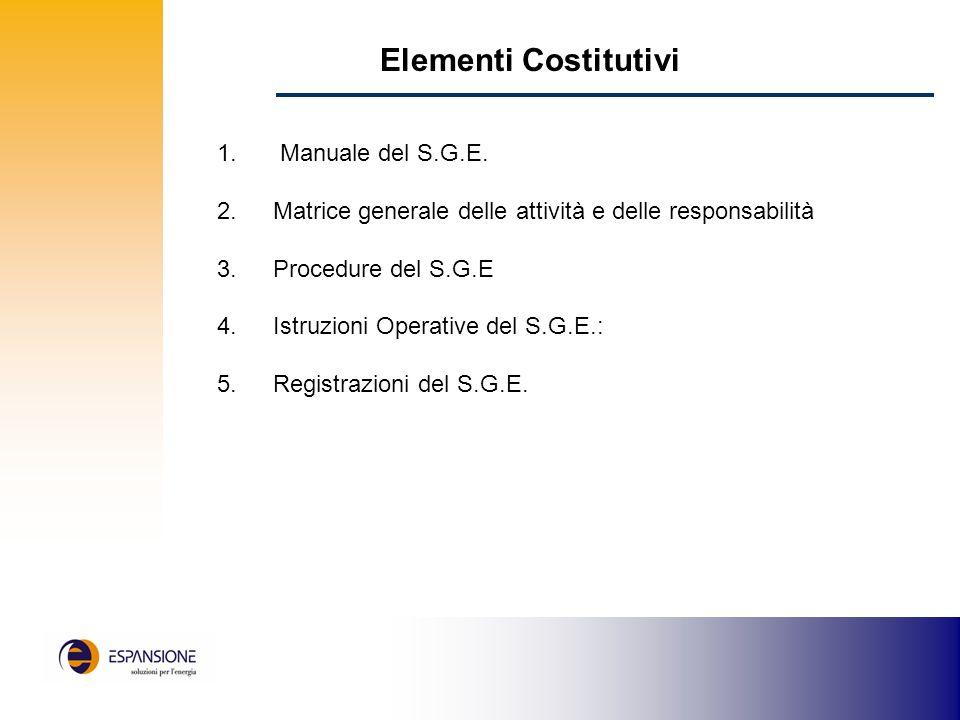 Elementi Costitutivi Manuale del S.G.E.