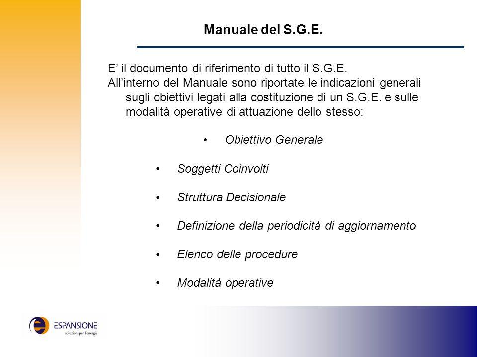 Manuale del S.G.E. E' il documento di riferimento di tutto il S.G.E.