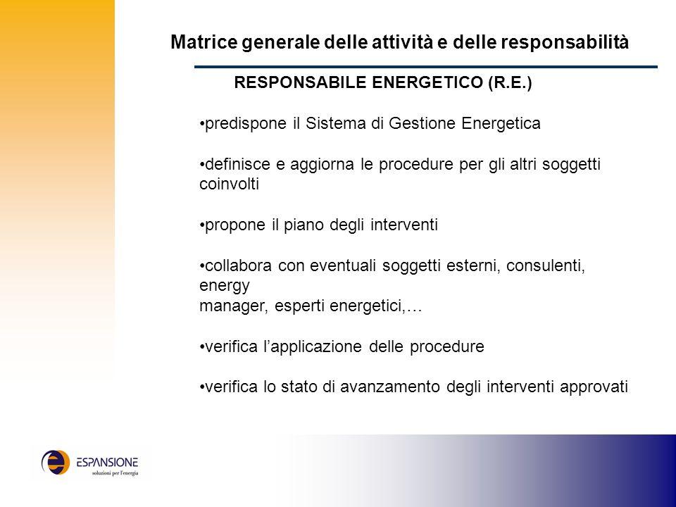 RESPONSABILE ENERGETICO (R.E.)