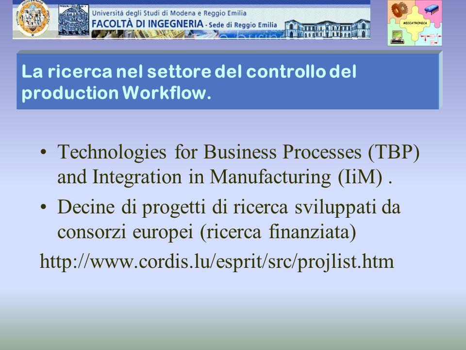 La ricerca nel settore del controllo del production Workflow.