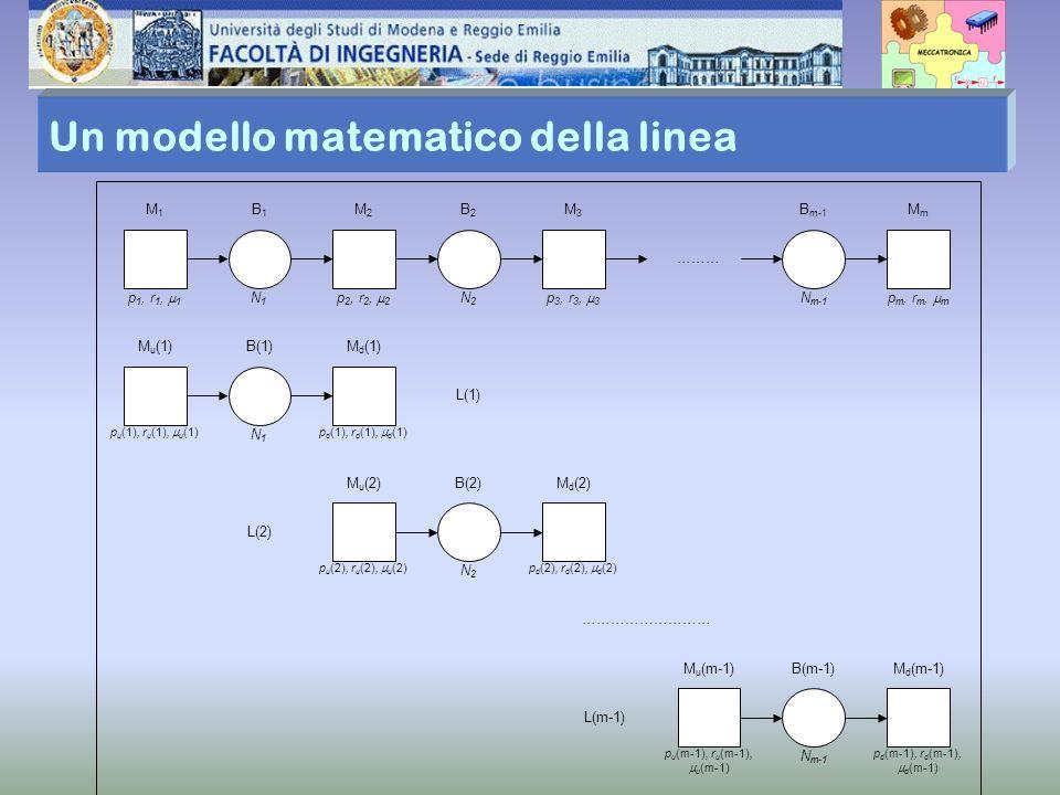 Un modello matematico della linea