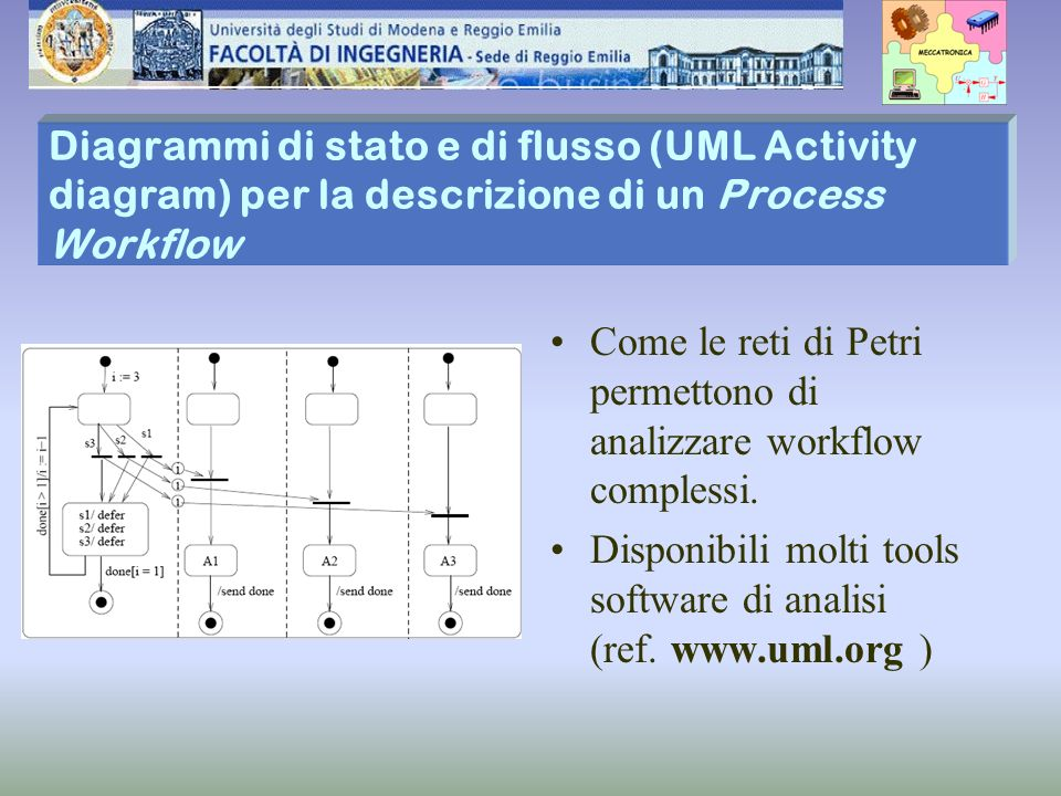 Diagrammi di stato e di flusso (UML Activity diagram) per la descrizione di un Process Workflow